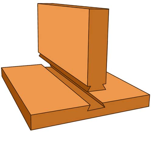Sliding dovetail joint