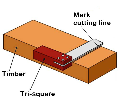 Marking lines with marking knife