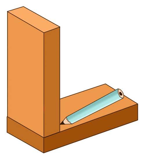 Marking depth of finger joint
