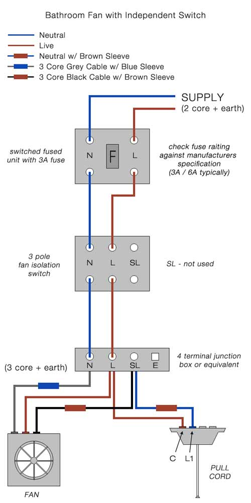 Vanity Light Wiring Diagram from www.diydoctor.org.uk