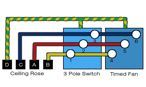 Connecting a timed fan unit how to wire a bathroom extractor fan diagram showing wiring method for a timed fan asfbconference2016 Gallery