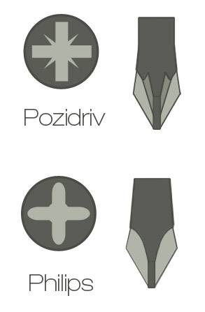 Difference between Phillips and Pozidriv screws