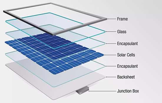 Cross section of a monocrystalline solar panel
