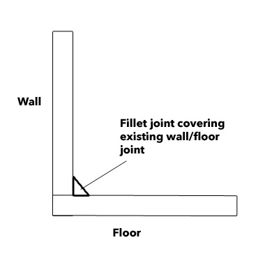 Fillet joint between wall and floor