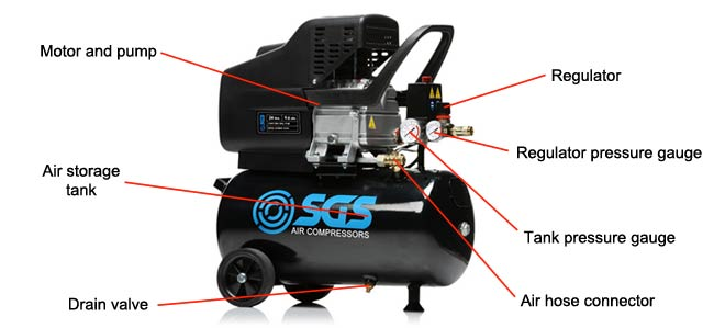 Parts of an air compressor
