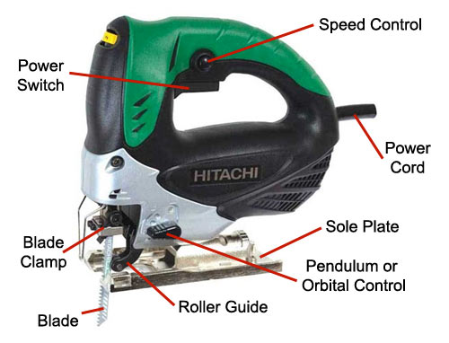 How to use a Jigsaw to Cut Wood and Metal Including ...