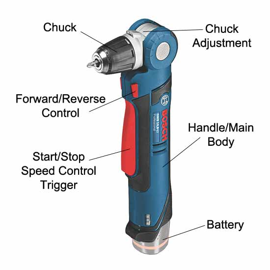 An angled drill with the essential parts indicated