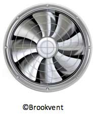 Brookvent Heat Exchanger Fan