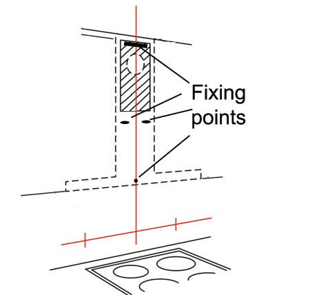 Fixing points marked on wall