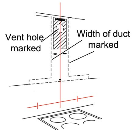 Installing a Cooker Hood and Ventilation Ducting in the