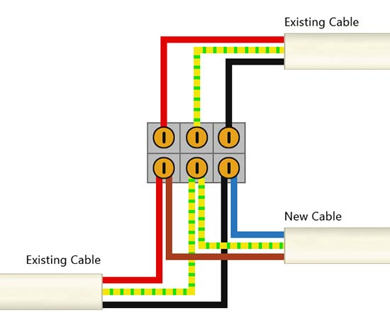 new wiring and cable colours new electrical wire colours and uk rh diydoctor org uk wiring a light fitting colours Basic Electrical Wiring Diagrams
